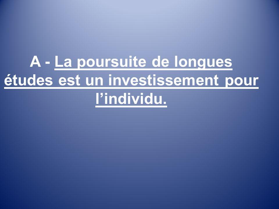 A - La poursuite de longues études est un investissement pour lindividu.