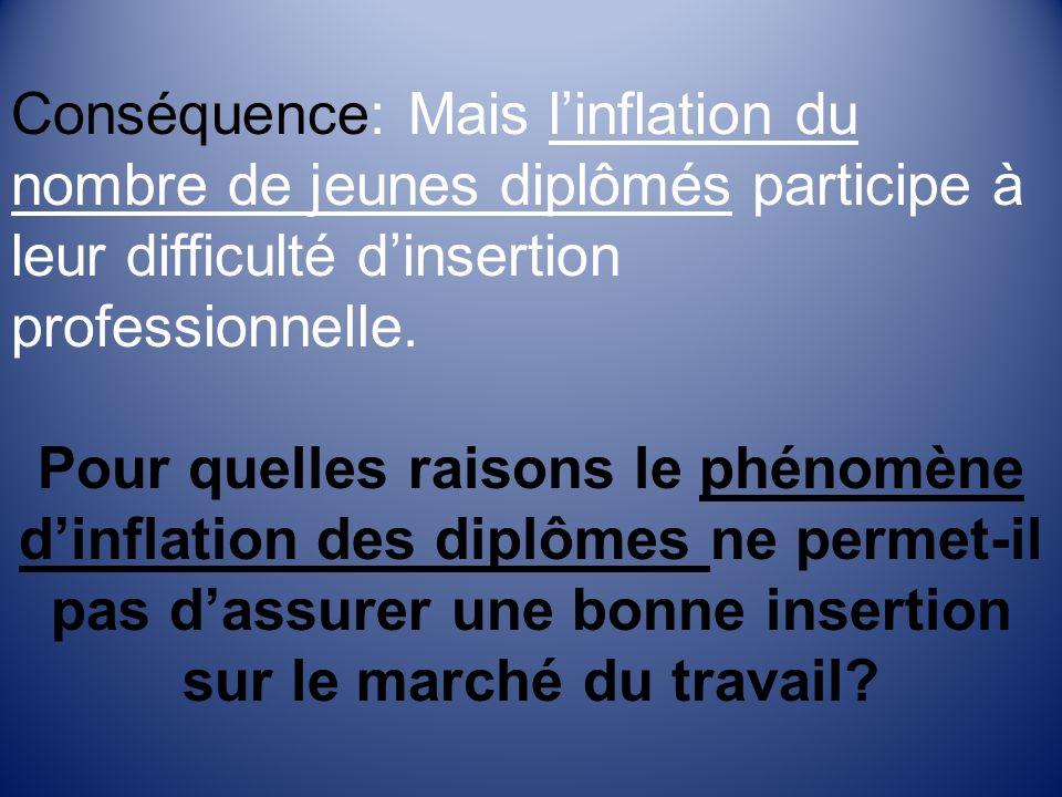 Conséquence: Mais linflation du nombre de jeunes diplômés participe à leur difficulté dinsertion professionnelle.