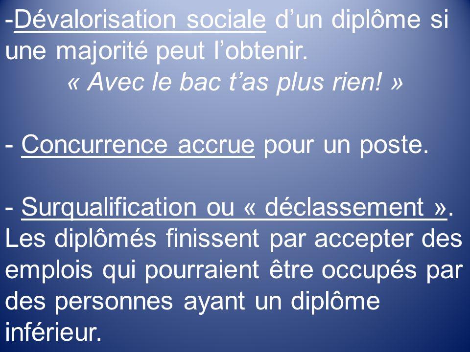 -Dévalorisation sociale dun diplôme si une majorité peut lobtenir.