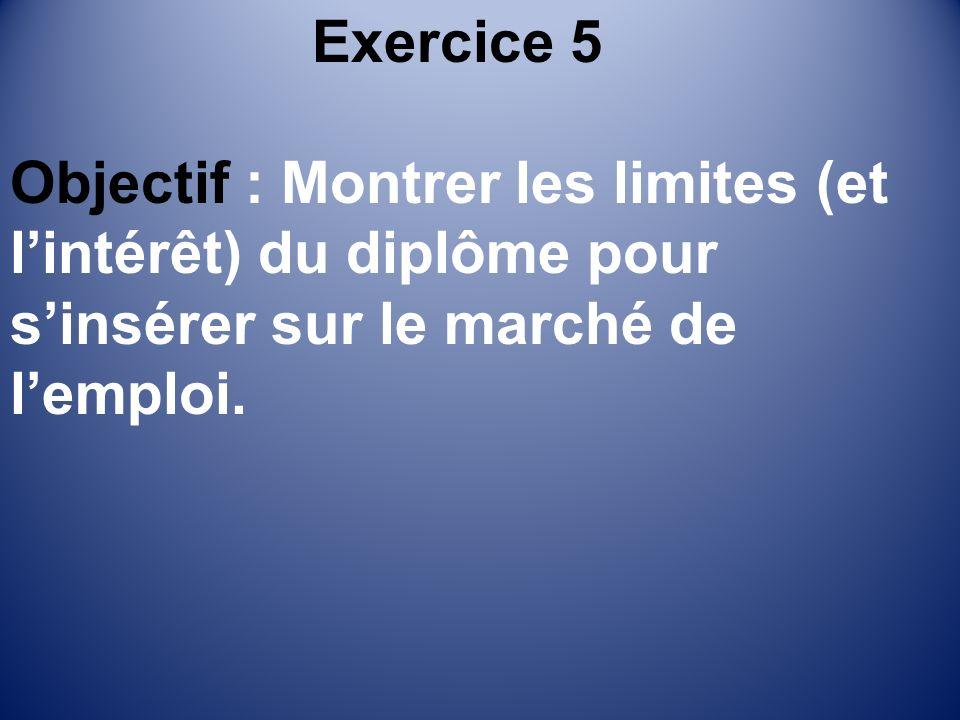 Exercice 5 Objectif : Montrer les limites (et lintérêt) du diplôme pour sinsérer sur le marché de lemploi.