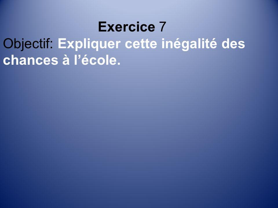 Exercice 7 Objectif: Expliquer cette inégalité des chances à lécole.