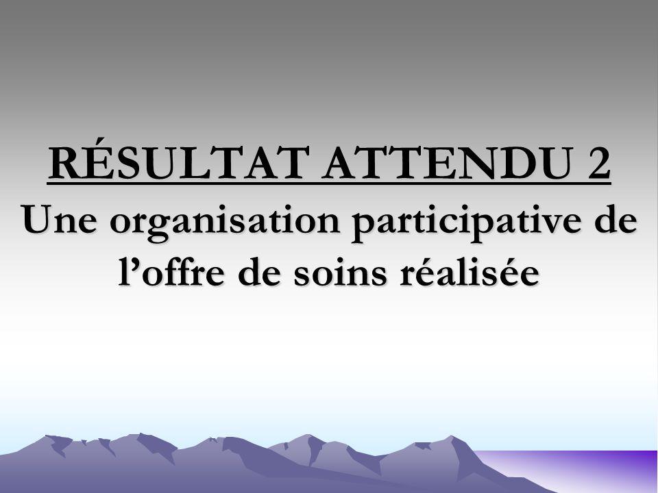 RÉSULTAT ATTENDU 2 Une organisation participative de loffre de soins réalisée