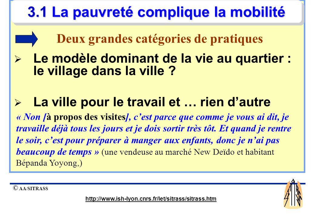 © AA/SITRASS http://www.ish-lyon.cnrs.fr/let/sitrass/sitrass.htm Les pauvres ne se déplacent pas moins, ils se déplacent dans de moins bonnes conditio