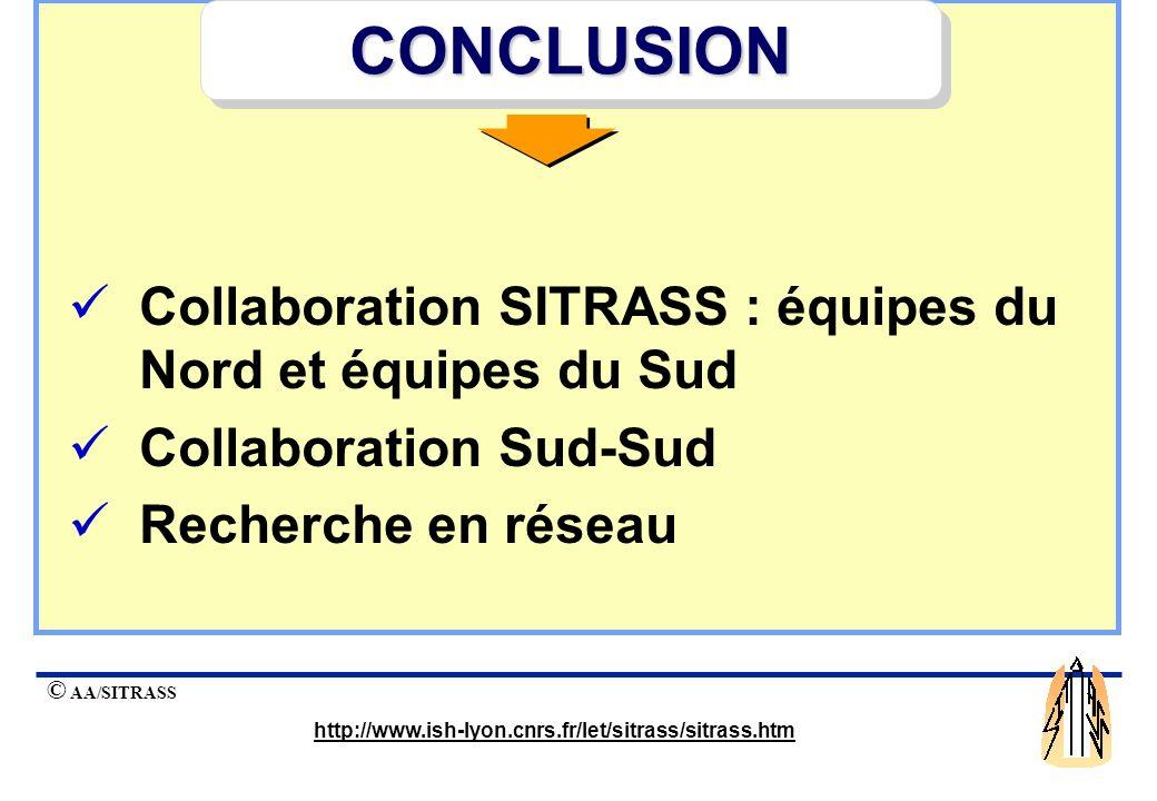© AA/SITRASS http://www.ish-lyon.cnrs.fr/let/sitrass/sitrass.htm 3 principaux aspects Une forte pression monétaire sur les budgets Un accès entravé à