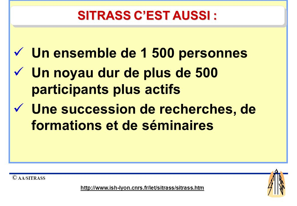 © AA/SITRASS http://www.ish-lyon.cnrs.fr/let/sitrass/sitrass.htm ACRETAT (Congo) AIDET (Côte dIvoire) ANRET (Niger) APCAT (Bénin) ASECTRA (RCA) ASERT