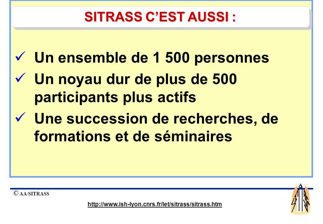 © AA/SITRASS http://www.ish-lyon.cnrs.fr/let/sitrass/sitrass.htm Un ensemble de 1 500 personnes Un noyau dur de plus de 500 participants plus actifs Une succession de recherches, de formations et de séminaires SITRASS CEST AUSSI :