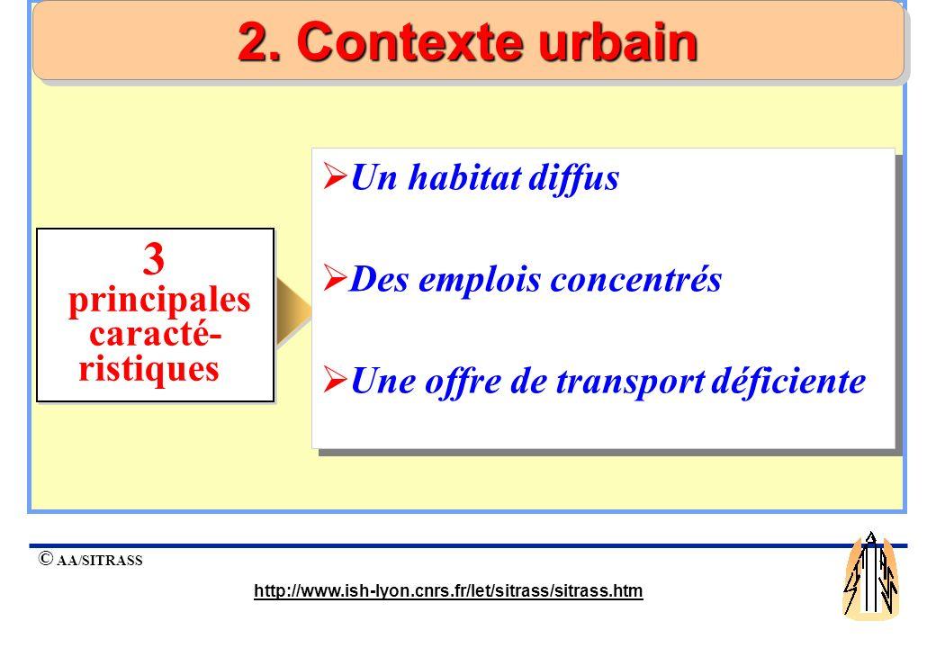 © AA/SITRASS http://www.ish-lyon.cnrs.fr/let/sitrass/sitrass.htm Entre- tiens Ménages enquêtés Individus (+ 10 ans) Dépla- cements Conakry 306272 7031