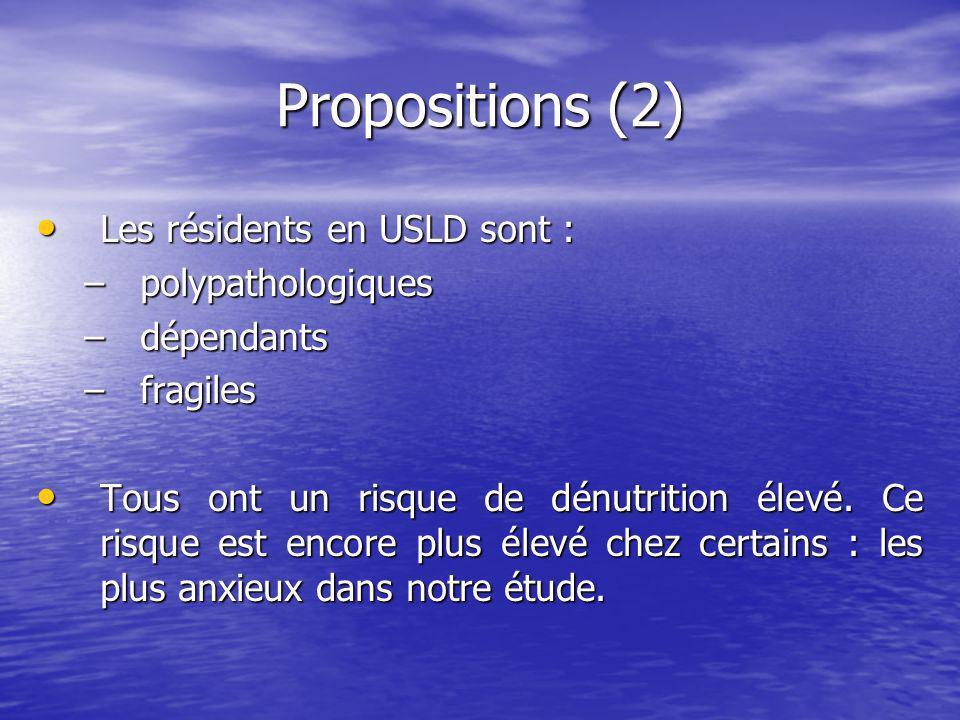 Propositions (2) Les résidents en USLD sont : Les résidents en USLD sont : –polypathologiques –dépendants –fragiles Tous ont un risque de dénutrition élevé.