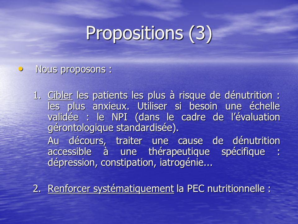 Propositions (3) Nous proposons : Nous proposons : 1.Cibler les patients les plus à risque de dénutrition : les plus anxieux.