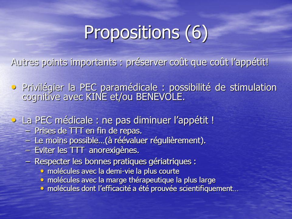 Propositions (6) Autres points importants : préserver coût que coût lappétit.