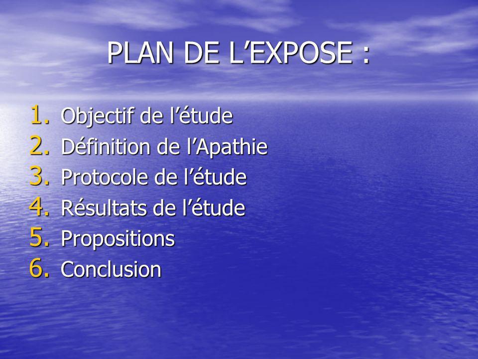 PLAN DE LEXPOSE : 1.Objectif de létude 2. Définition de lApathie 3.