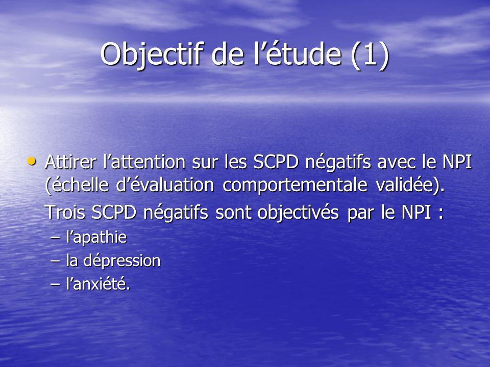 Objectif de létude (1) Attirer lattention sur les SCPD négatifs avec le NPI (échelle dévaluation comportementale validée).