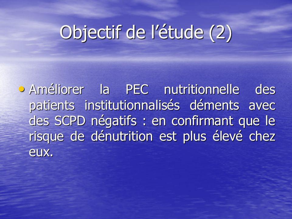 Objectif de létude (2) Améliorer la PEC nutritionnelle des patients institutionnalisés déments avec des SCPD négatifs : en confirmant que le risque de dénutrition est plus élevé chez eux.