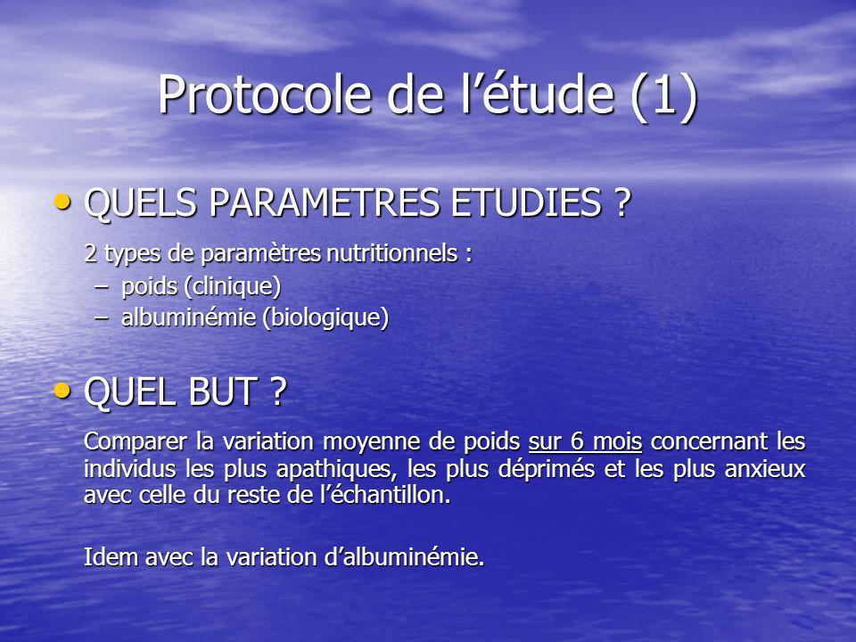 Protocole de létude (1) QUELS PARAMETRES ETUDIES .