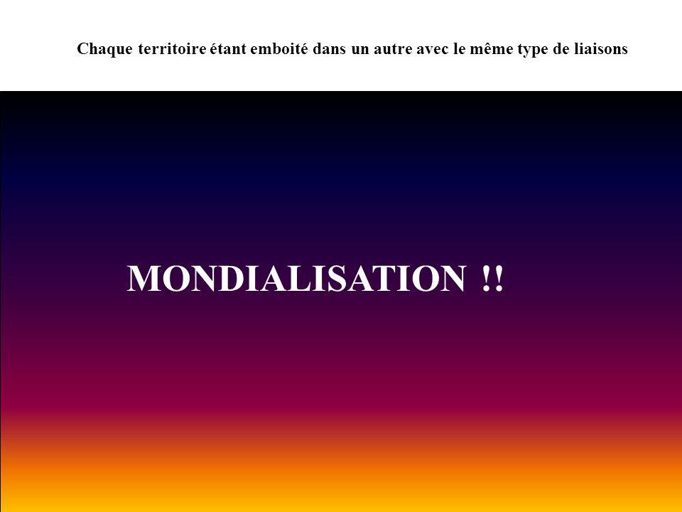 Chaque territoire étant emboité dans un autre avec le même type de liaisons commune canton Canton Département Etat EUROPE MONDIALISATION !!