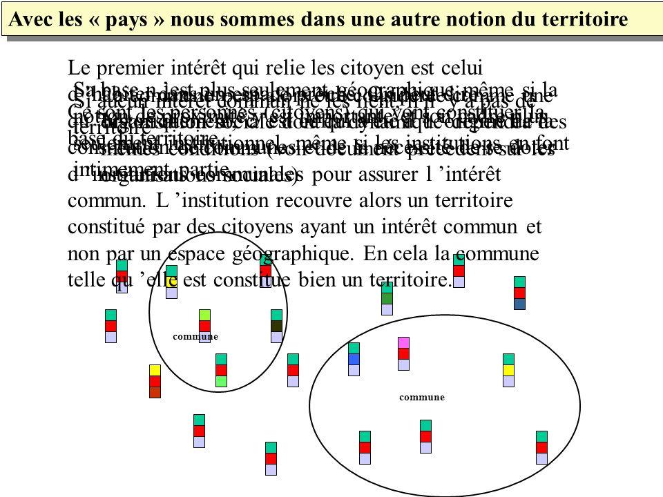 Un « pays », territoire complexe On peut considérer qu un « pays » est la superposition successive de 3 territoires.