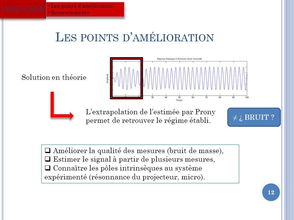 L ES POINTS D AMÉLIORATION 12 Les points damélioration Remerciements CONCLUSION Solution en théorie Lextrapolation de lestimée par Prony permet de retrouver le régime établi.