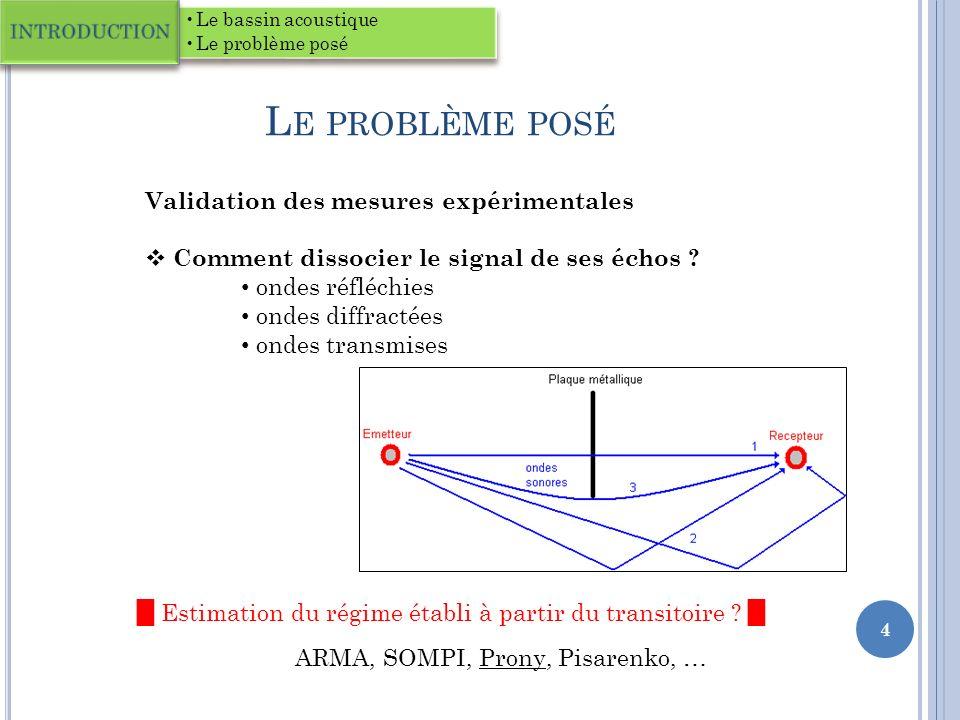 L E PROBLÈME POSÉ 4 Le bassin acoustique Le problème posé INTRODUCTION Validation des mesures expérimentales Comment dissocier le signal de ses échos .