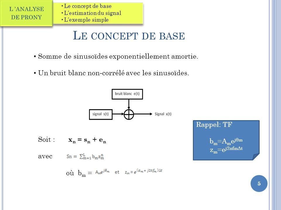 L E CONCEPT DE BASE 5 Le concept de base Lestimation du signal Lexemple simple L ANALYSE DE PRONY Somme de sinusoïdes exponentiellement amortie.