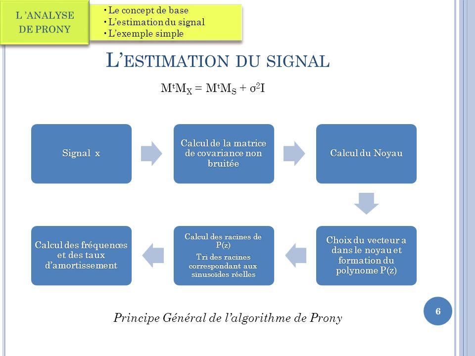 L ESTIMATION DU SIGNAL 6 Le concept de base Lestimation du signal Lexemple simple L ANALYSE DE PRONY Signal x Calcul de la matrice de covariance non bruitée Calcul du Noyau Choix du vecteur a dans le noyau et formation du polynome P(z) Calcul des racines de P(z) Tri des racines correspondant aux sinusoïdes réelles Calcul des fréquences et des taux damortissement Principe Général de lalgorithme de Prony M t M X = M t M S + σ 2 I