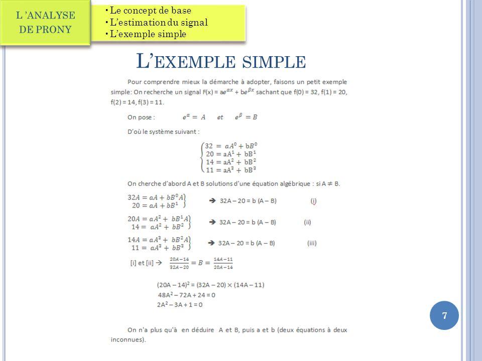 L EXEMPLE SIMPLE 7 Le concept de base Lestimation du signal Lexemple simple L ANALYSE DE PRONY