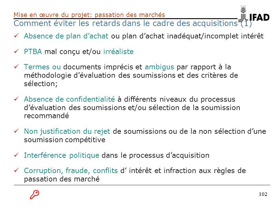 102 Mise en œuvre du projet: passation des marchés Comment éviter les retards dans le cadre des acquisitions (1) Absence de plan dachat ou plan dachat
