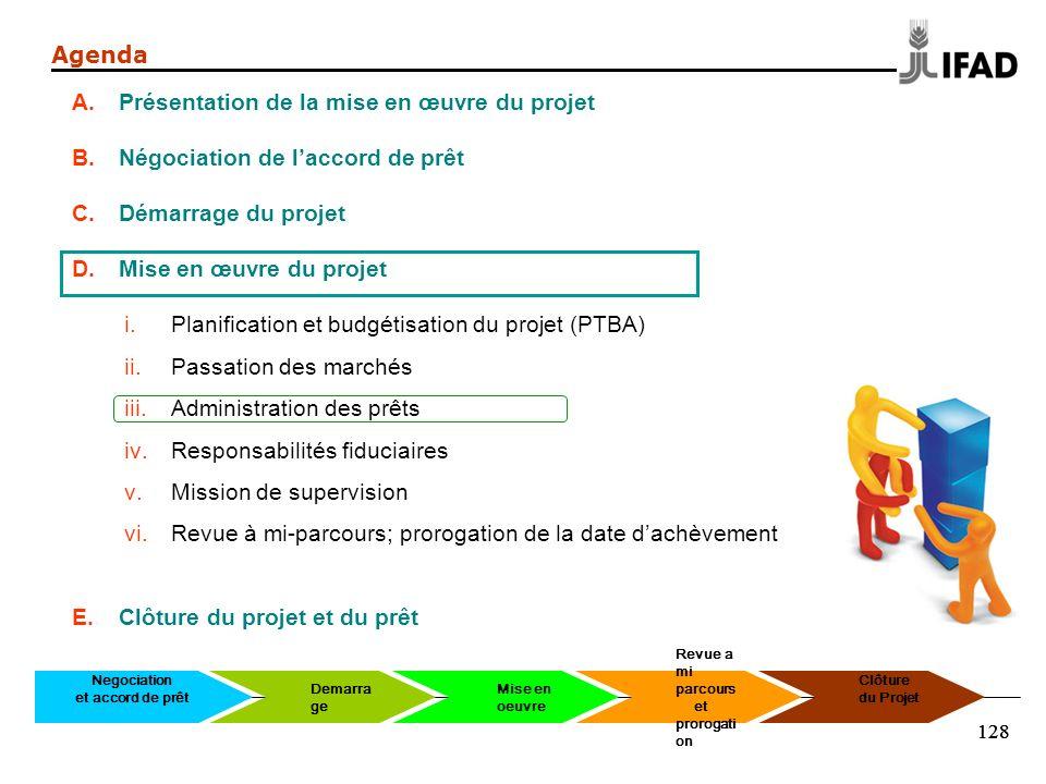 128 Agenda A.Présentation de la mise en œuvre du projet B.Négociation de laccord de prêt C.Démarrage du projet D.Mise en œuvre du projet i.Planificati