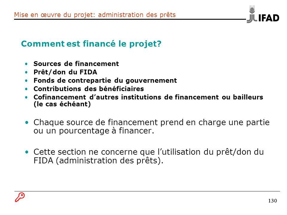 130 Comment est financé le projet? Sources de financement Prêt/don du FIDA Fonds de contrepartie du gouvernement Contributions des bénéficiaires Cofin