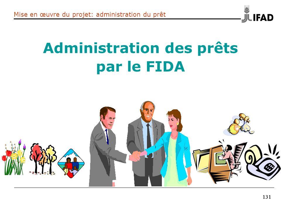131 Administration des prêts par le FIDA Mise en œuvre du projet: administration du prêt