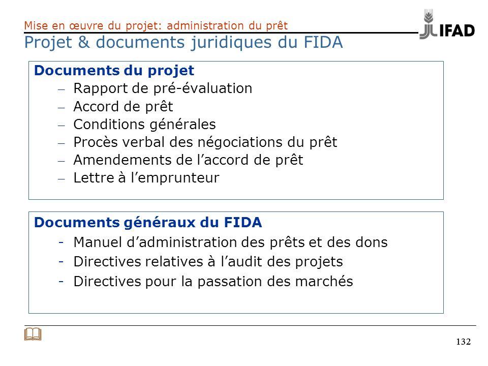 132 Documents du projet – Rapport de pré-évaluation – Accord de prêt – Conditions générales – Procès verbal des négociations du prêt – Amendements de