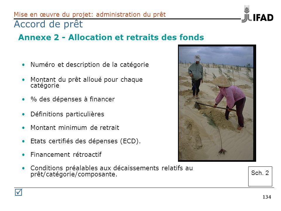 134 Annexe 2 - Allocation et retraits des fonds Numéro et description de la catégorie Montant du prêt alloué pour chaque catégorie % des dépenses à fi