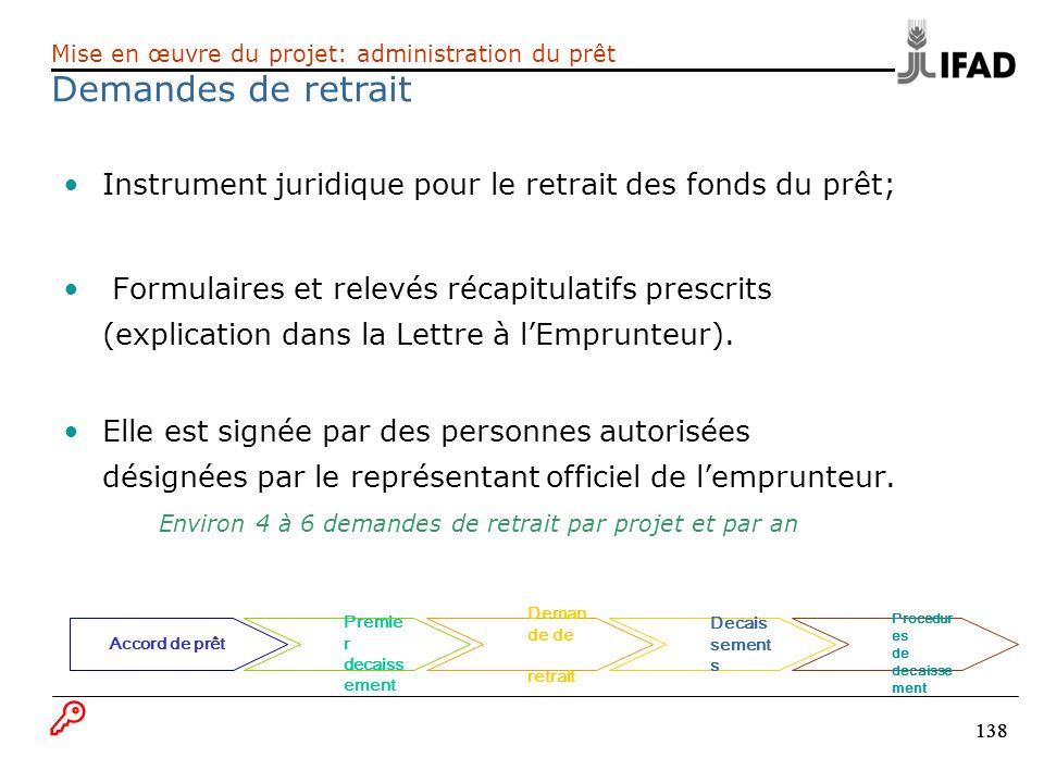 138 Instrument juridique pour le retrait des fonds du prêt; Formulaires et relevés récapitulatifs prescrits (explication dans la Lettre à lEmprunteur)