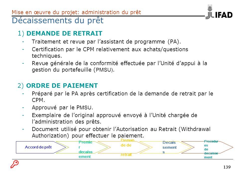 139 1 ) DEMANDE DE RETRAIT -Traitement et revue par lassistant de programme (PA). -Certification par le CPM relativement aux achats/questions techniqu