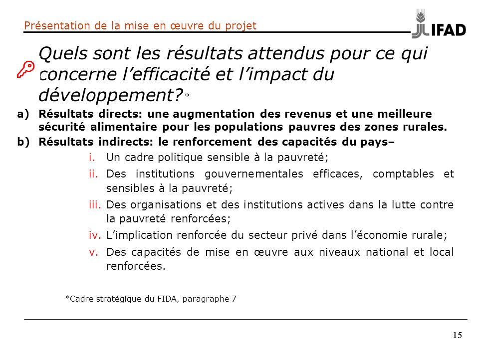 15 Quels sont les résultats attendus pour ce qui concerne lefficacité et limpact du développement? * a)Résultats directs: une augmentation des revenus