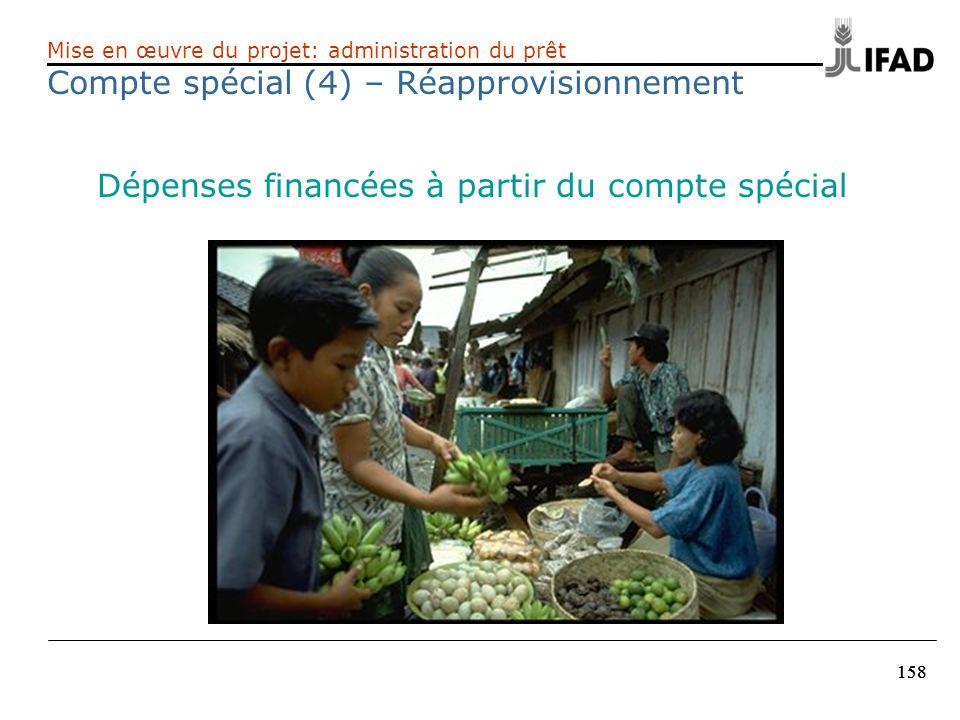 158 Dépenses financées à partir du compte spécial Mise en œuvre du projet: administration du prêt Compte spécial (4) – Réapprovisionnement