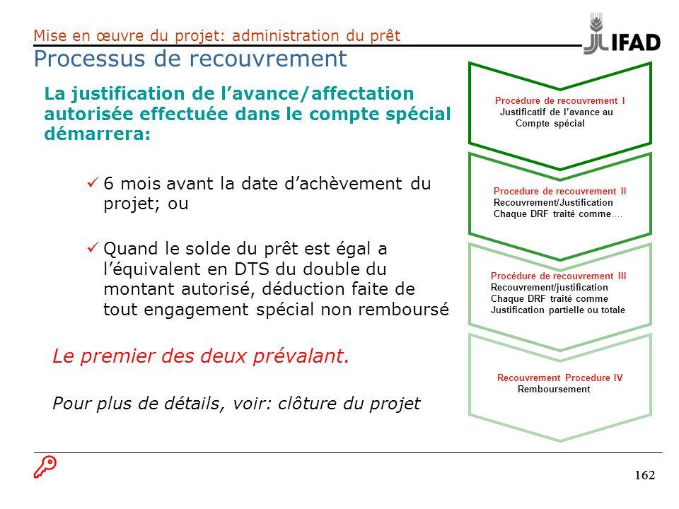 162 La justification de lavance/affectation autorisée effectuée dans le compte spécial démarrera: 6 mois avant la date dachèvement du projet; ou Quand