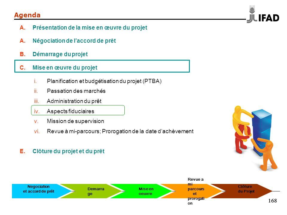 168 Agenda A.Présentation de la mise en œuvre du projet A.Négociation de laccord de prêt B.Démarrage du projet C.Mise en œuvre du projet i.Planificati