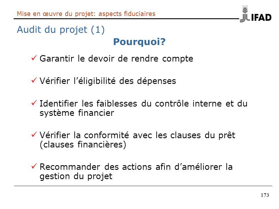 173 Mise en œuvre du projet: aspects fiduciaires Audit du projet (1) Pourquoi? Garantir le devoir de rendre compte Vérifier léligibilité des dépenses