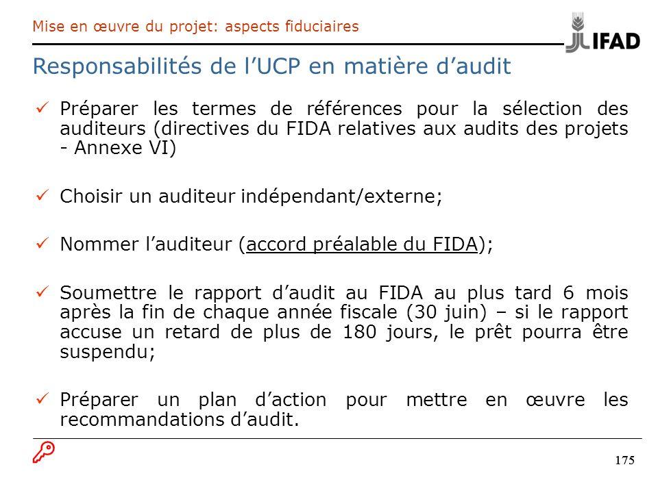 175 Préparer les termes de références pour la sélection des auditeurs (directives du FIDA relatives aux audits des projets - Annexe VI) Choisir un aud