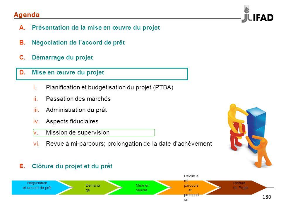180 Agenda A.Présentation de la mise en œuvre du projet B.Négociation de laccord de prêt C.Démarrage du projet D.Mise en œuvre du projet i.Planificati