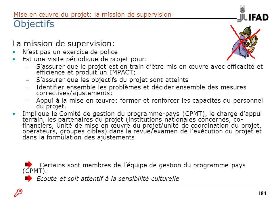 184 La mission de supervision: Nest pas un exercice de police Est une visite périodique de projet pour: – Sassurer que le projet est en train dêtre mi