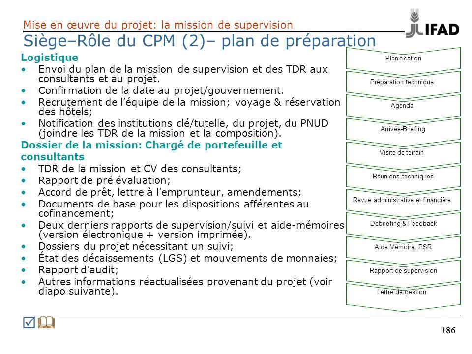 186 Logistique Envoi du plan de la mission de supervision et des TDR aux consultants et au projet. Confirmation de la date au projet/gouvernement. Rec