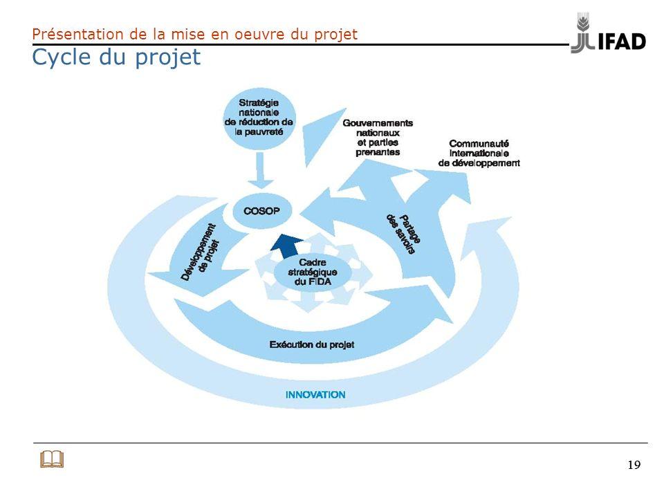 19 Présentation de la mise en oeuvre du projet Cycle du projet