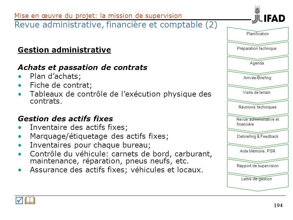194 Gestion administrative Achats et passation de contrats Plan dachats; Fiche de contrat; Tableaux de contrôle de lexécution physique des contrats. G