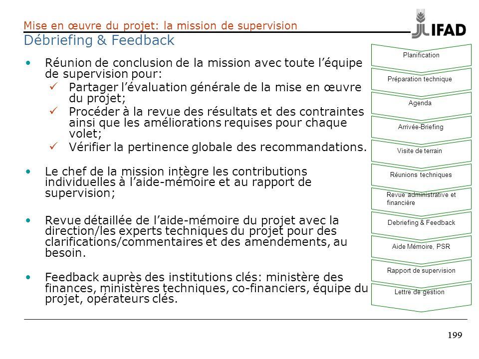 199 Réunion de conclusion de la mission avec toute léquipe de supervision pour: Partager lévaluation générale de la mise en œuvre du projet; Procéder