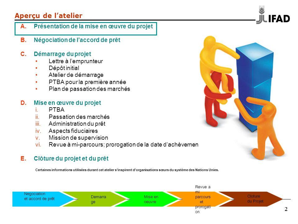 53 Démarrage du projet: planification et budgétisation Le but du PTBA Le PTBA fait partie des clauses du prêt.