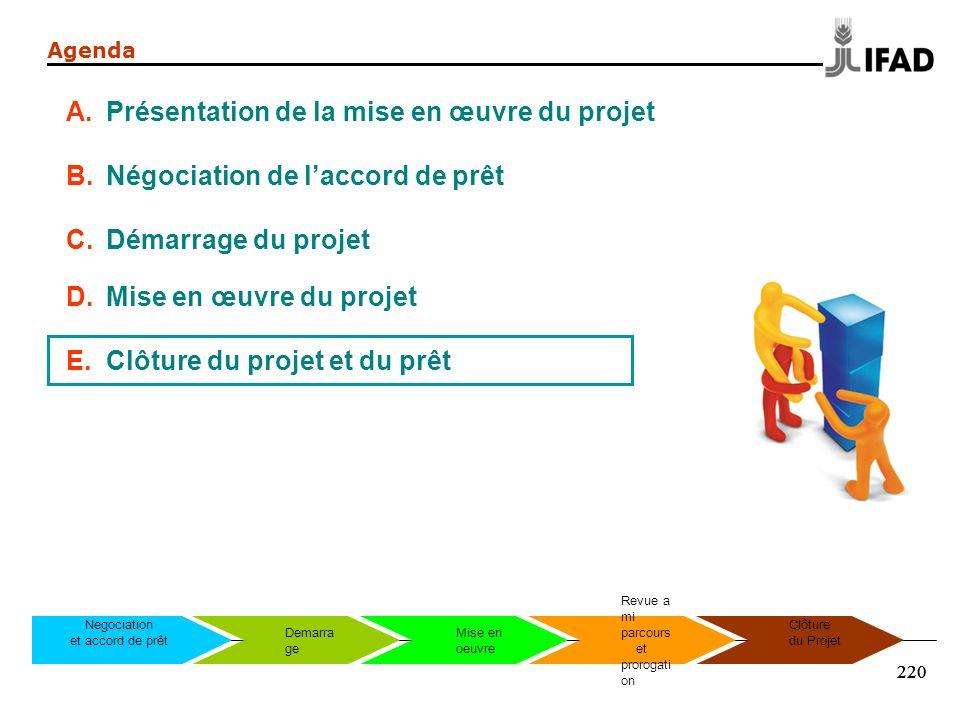 220 Agenda A.Présentation de la mise en œuvre du projet B.Négociation de laccord de prêt C.Démarrage du projet D.Mise en œuvre du projet E. Clôture du