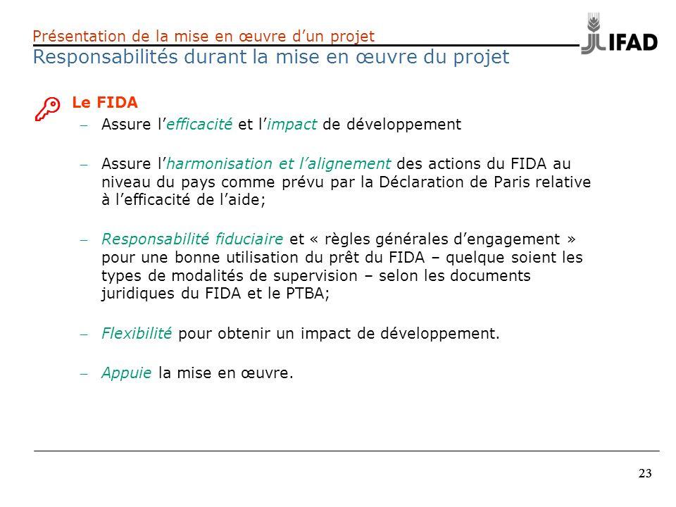 23 Présentation de la mise en œuvre dun projet Responsabilités durant la mise en œuvre du projet Le FIDA – Assure lefficacité et limpact de développem