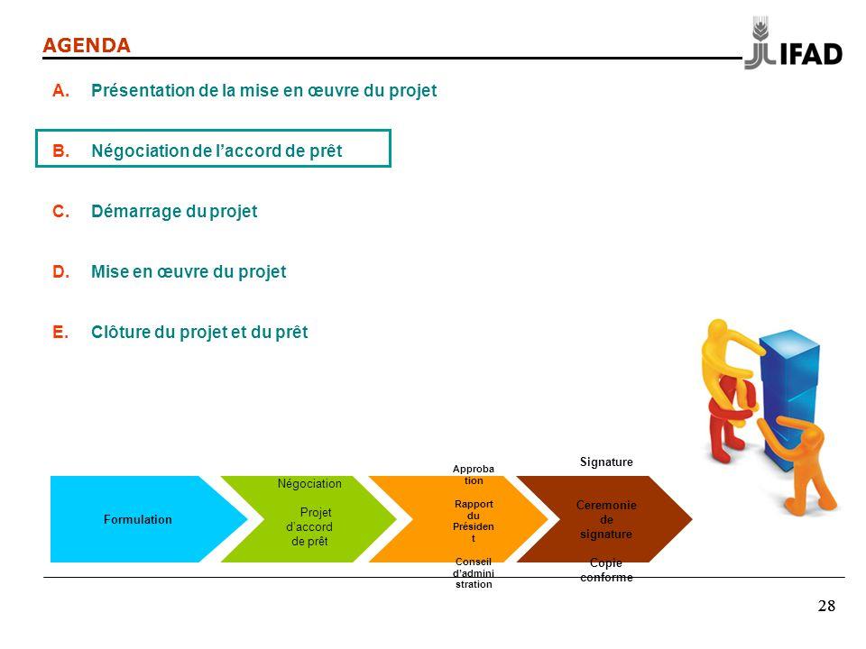 28 AGENDA A.Présentation de la mise en œuvre du projet B.Négociation de laccord de prêt C.Démarrage du projet D.Mise en œuvre du projet E.Clôture du p