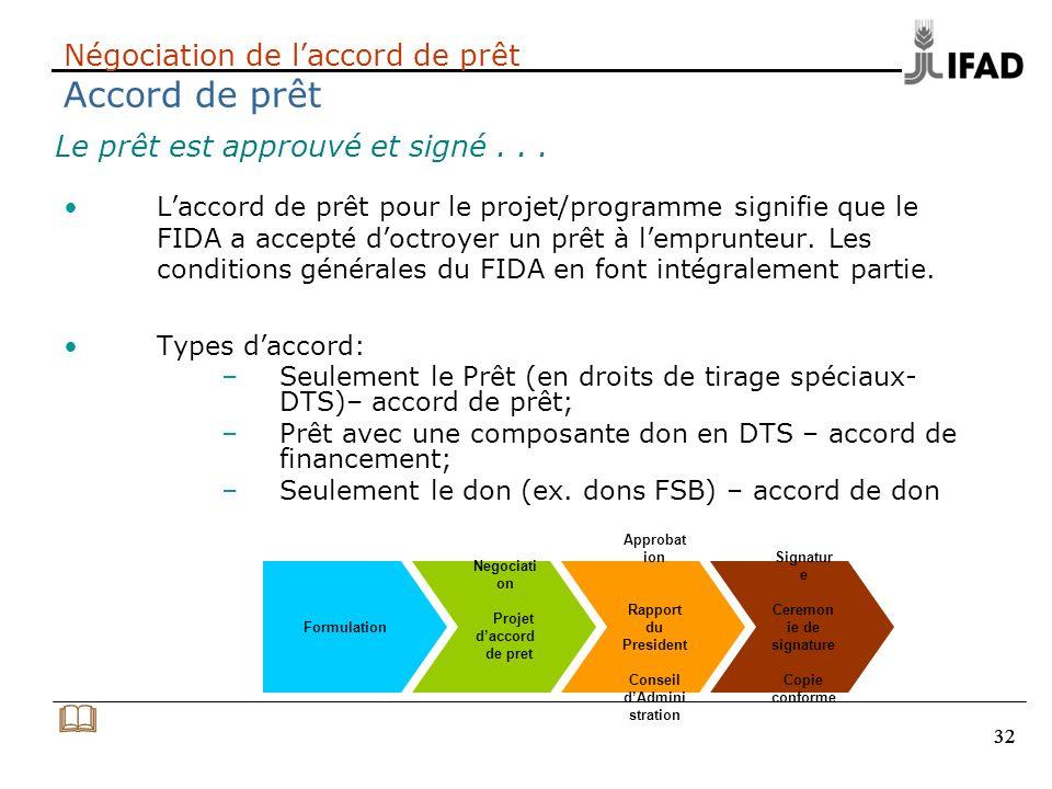 32 Négociation de laccord de prêt Accord de prêt Laccord de prêt pour le projet/programme signifie que le FIDA a accepté doctroyer un prêt à lemprunte